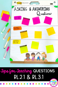 Graphic Organizer with Sticky Notes Pin Image