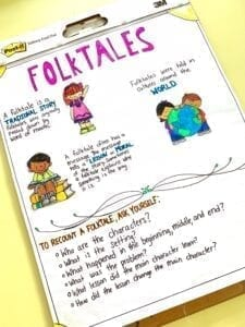 Folktales Anchor Chart describing the elements of a folktale.